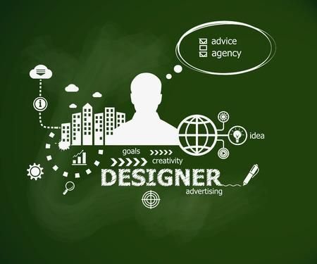 webdesigner: Designer illustration concept and man. Hand writing Designer with chalk on green school board. Typographic poster.