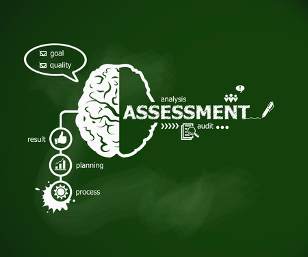 Assessment concept and brain. Hand writing Assessment with chalk on green school board Illustration