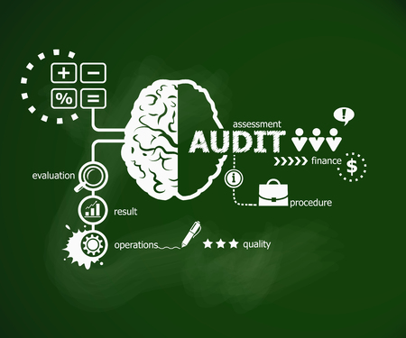 Audit concept and brain. Hand writing Audit with chalk on green school board