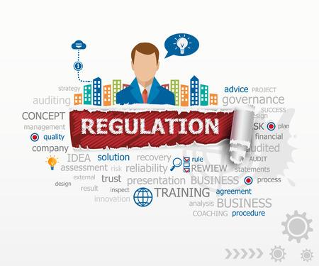 Regulation concept and business man. Regulation design illustration concepts for business, consulting, finance, management, career.