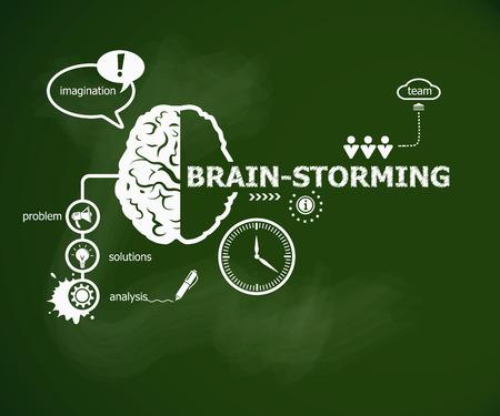 Brain-stormende concept en hersenen. Handschrift Brainstorming met krijt op groen schoolbord Stock Illustratie