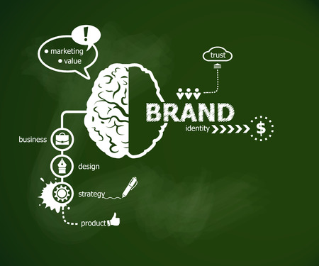 branded product: Branding concept and brain. Hand writing Branding with chalk on green school board