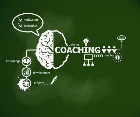 Coaching concept en de hersenen. Hand schrijven Coaching met krijt op groene school bord
