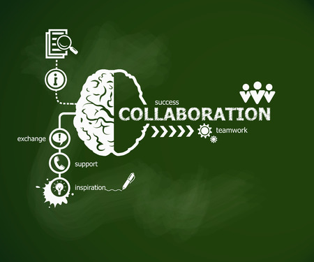 Collaboration concept and brain. Hand writing Collaboration with chalk on green school board Иллюстрация