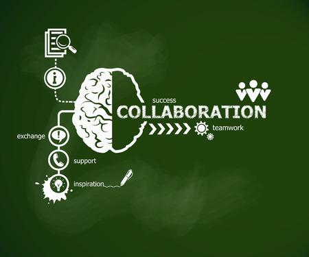 Samenwerking concept en de hersenen. Hand schrijven Samenwerking met krijt op groene school bord