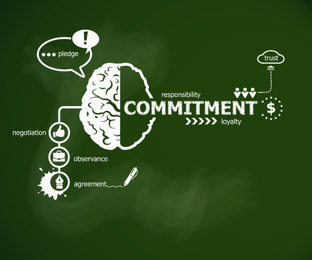 Commitment concept and brain. Hand writing Commitment with chalk on green school board