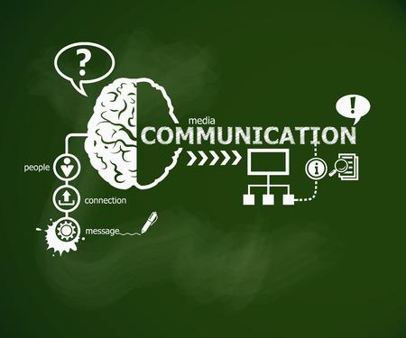Communicatie concept en de hersenen. Hand schrijven Communicatie met krijt op groene school bord