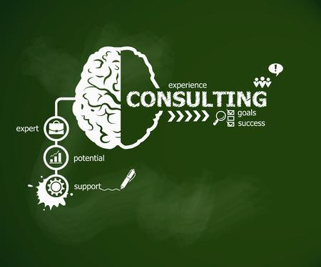 Raadplegen concept en de hersenen. Hand schrijven Overleg met krijt op groene school bord