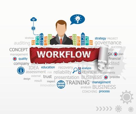 Het concept van de het woordwolk van de werkstroom en de bedrijfsmens. Workflow ontwerp illustratie concepten voor het bedrijfsleven, consulting, financiën, management, carrière. Stock Illustratie