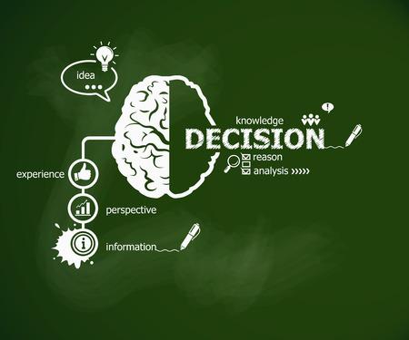 Besluit concept en de hersenen. Hand schrijven besluit met krijt op groene school bord