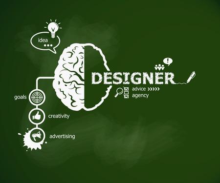 Designer ontwerp illustratie concept en de hersenen. Hand schrijven Designer met krijt op groene school bord