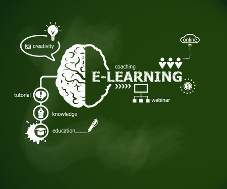 Online e-learning concept and brain. Hand writing e-learning with chalk on green school board Иллюстрация