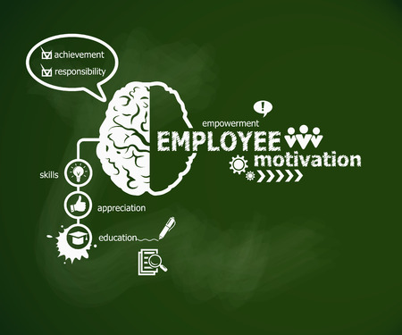 Employee motivation concept and brain. Hand writing Collaboration with chalk on green school board Иллюстрация