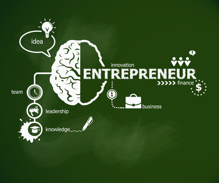 Entrepreneur concept and brain. Hand writing Entrepreneur with chalk on green school board Фото со стока - 63734165