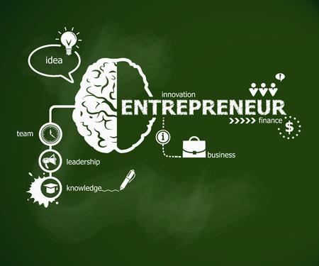 Ondernemer concept en de hersenen. Hand schrijven Ondernemer met krijt op groene school bord