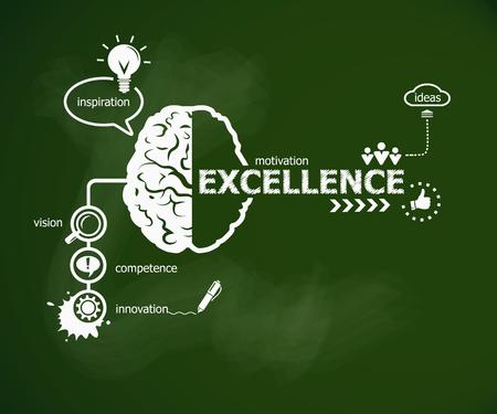 Excellence concept en de hersenen. Hand schrijven Ondernemer met krijt op groene school bord