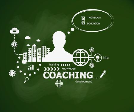 Coaching concept en de man. Hand schrijven Coaching met krijt op groene school bord. Typografische poster.