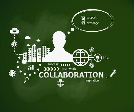 Samenwerking concept en man. Handschrift Samenwerking met krijt op groen schoolbord. Typografische poster. Stock Illustratie