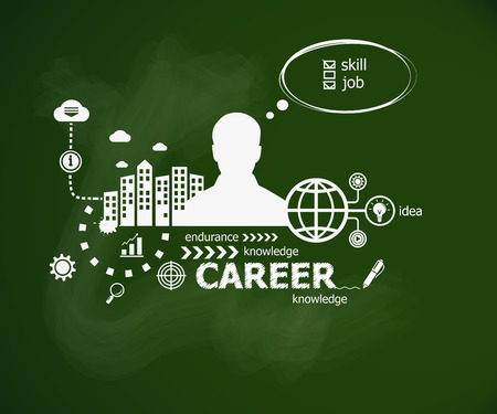 Career concept  and man. Hand writing Career  with chalk on green school board. Typographic poster.