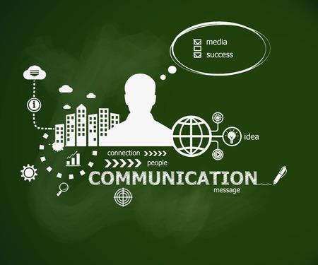 Communicatie concept en de mens. Hand schrijven Communicatie met krijt op groene school bord. Typografische poster.