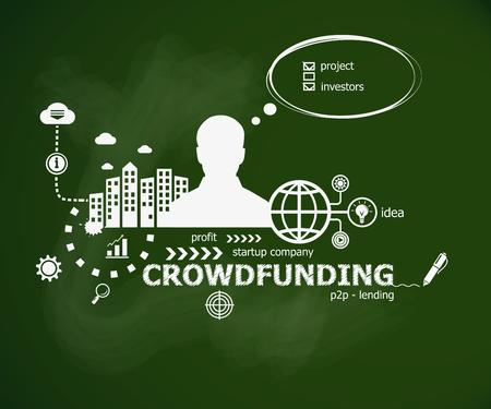 Crowdfunding concept en de man. Hand schrijven Crowdfunding met krijt op groene school bord. Typografische poster.