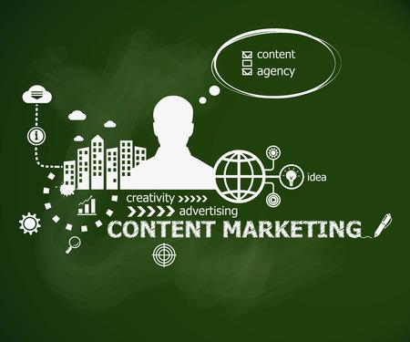 Content marketing concept en man. Hand schrijven van inhoud met krijt op groene schoolbestuur. Typografische poster. Stock Illustratie