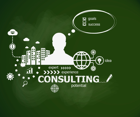 Consulting concept and man. Hand writing Consulting  with chalk on green school board. Typographic poster.