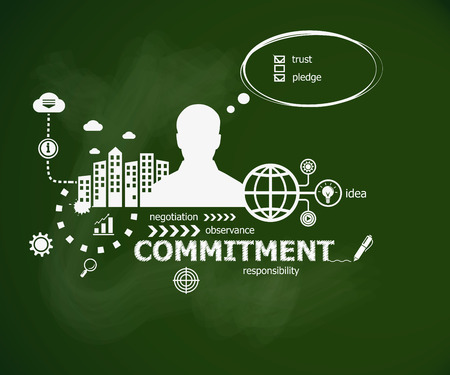 obligate: Commitment concept and man. Hand writing Commitment with chalk on green school board. Typographic poster.