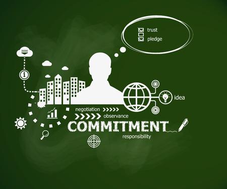 Commitment concept en de man. Hand schrijven Commitment met krijt op groene school bord. Typografische poster. Stock Illustratie