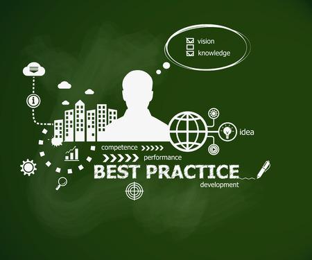 Best practice-concept en de mens. Hand schrijven Best practice met krijt op groene school bord. Typografische poster. Stock Illustratie