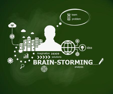 Brain-stormende concept en man. Handschrift Brainstorming met krijt op groen schoolbord. Typografische poster.
