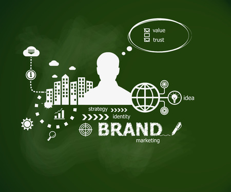 branded product: Branding concept and man. Hand writing Branding with chalk on green school board Illustration