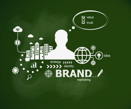 Branding concept en de man. Hand schrijven Branding met krijt op groene school bord Stock Illustratie