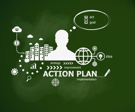 Actieplan concept en de man. Hand schrijven actieplan met krijt op groene school bord. Typografische poster.