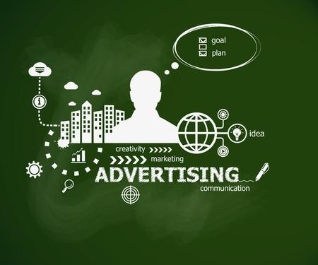 Reclame concept en de man. Hand schrijven Reclame met krijt op groene school bord. Typografische poster. Stock Illustratie