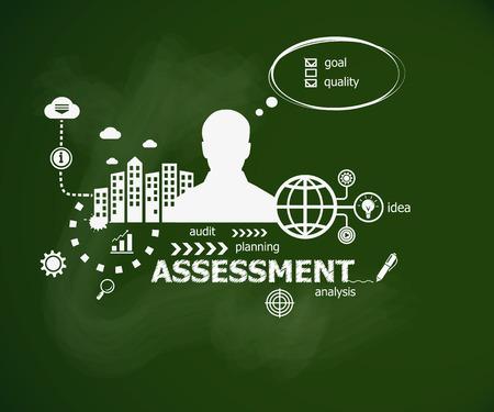 Assessment concept en de man. Hand schrijven Assessment met krijt op groene school bord. Typografische poster.