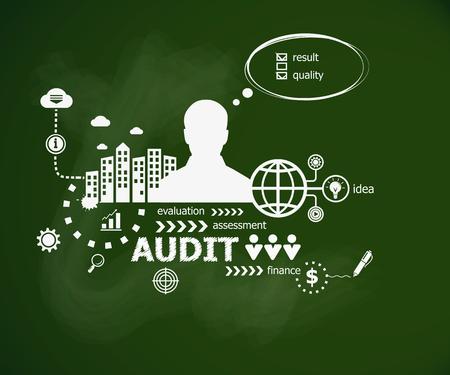 Audit concept en de man. Hand schrijven Audit met krijt op groene school bord. Typografische poster.