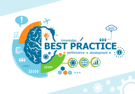 Best practice related words and brain concept. Infographic business. Project for web banner and creative process.