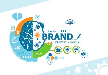 Branding gerelateerde woorden en hersenen concept. Infografisch bedrijf. Project voor web banner en creatief proces.