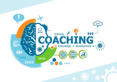 Coaching gerelateerde woorden en hersenconcept. Infografisch bedrijf. Project voor web banner en creatief proces.