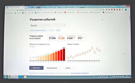 RUSSIA - APRIL 23, 2020: Page of the site with a chart of the incidence of coronavirus on the monitor screen. The epidemic of coronavirus COVID-19 in Russia. Russian text Redactioneel