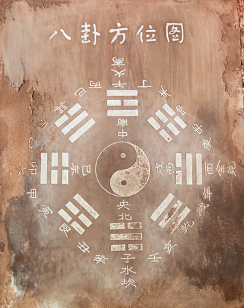 fundamental: Bagua  eight trigrams used in Taoist cosmology to represent the fundamental principles of reality.