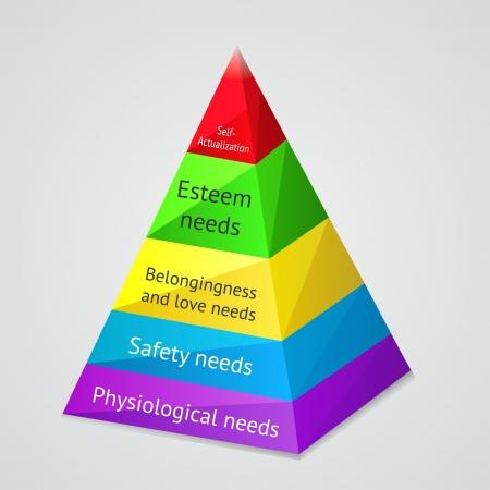 Infografía - 3D pirámide de Maslow Foto de archivo - 21317149