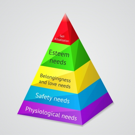 Infographic - 3D maslow pyramid
