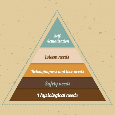 theorem: Infographic - vintage maslow pyramid Illustration