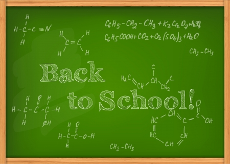 Vector illustration of green class chalkboard with chemistry  formulas Vector
