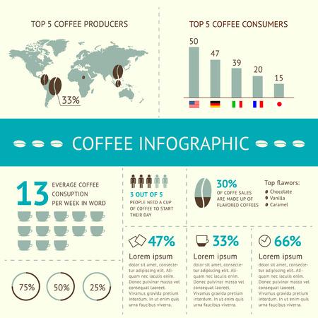 消費: サンプル データ付きのコーヒー インフォ グラフィック要素をベクトルです。コーヒー消費と生産世界中。  イラスト・ベクター素材