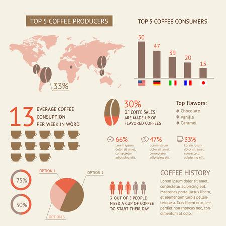 消費: サンプル データを含むコーヒー インフォ グラフィック要素。コーヒー消費と生産世界中。