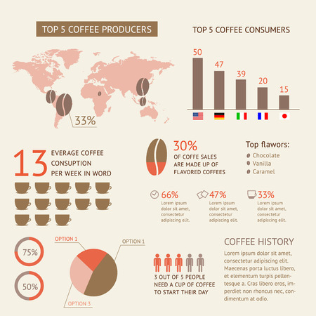 Coffee infographic elements with sample data. Coffee consumption and production around the world. Vector