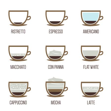 americano: Coffee types Illustration